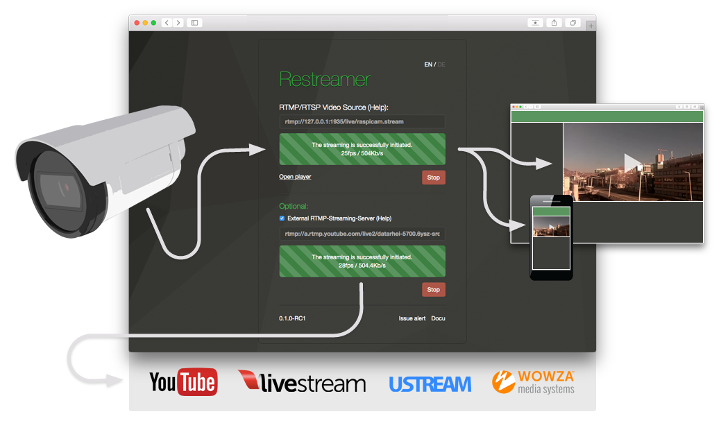 Livestreaming without streaming provider open for Camera streaming live